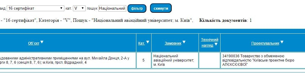Сертификат в базе ГАСК
